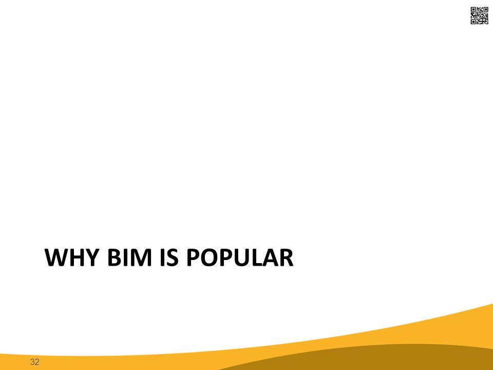 WHY BIM IS POPULAR 32