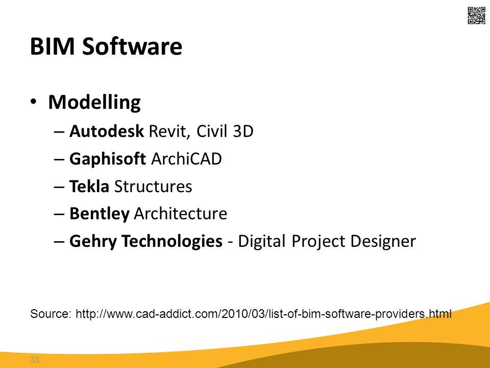 BIM Software Modelling – Autodesk Revit, Civil 3D – Gaphisoft ArchiCAD – Tekla Structures – Bentley Architecture – Gehry Technologies - Digital Project Designer 33 Source: http://www.cad-addict.com/2010/03/list-of-bim-software-providers.html