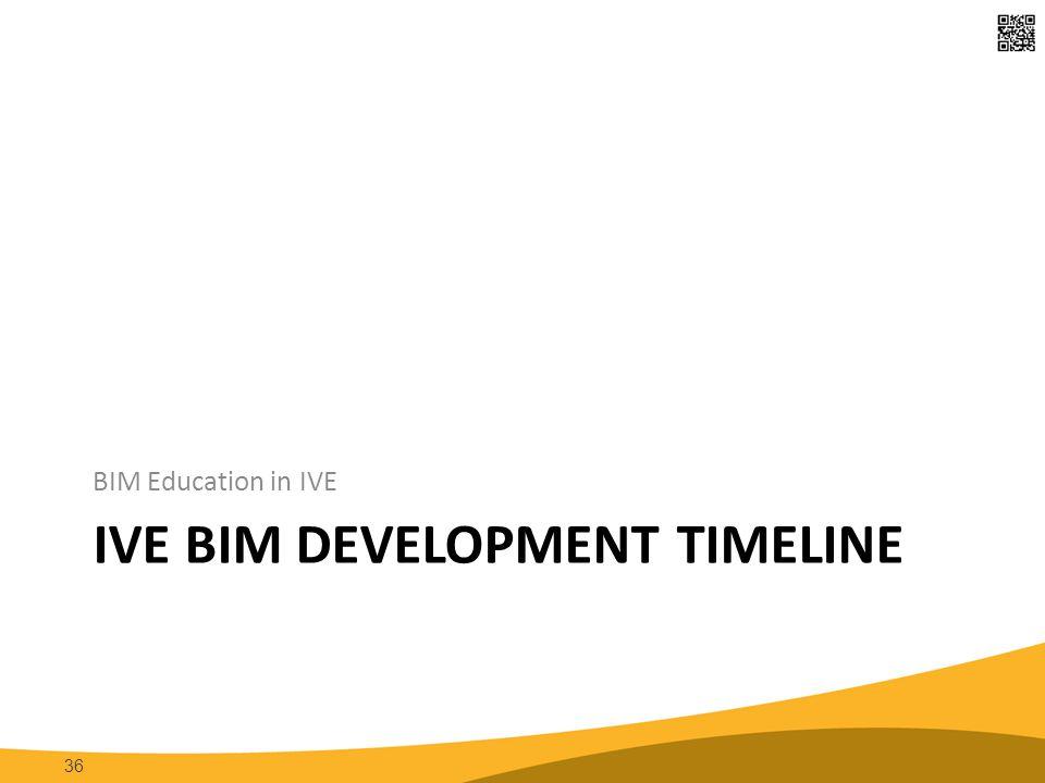 IVE BIM DEVELOPMENT TIMELINE BIM Education in IVE 36