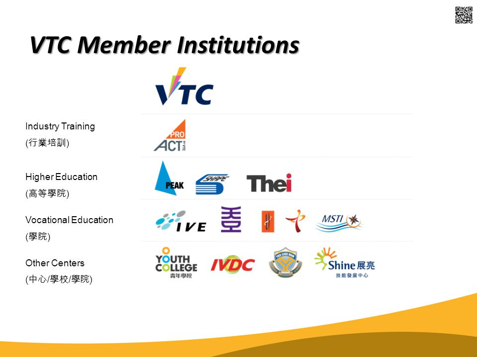 VTC Member Institutions Industry Training ( 行業培訓 ) Higher Education ( 高等學院 ) Vocational Education ( 學院 ) Other Centers ( 中心 / 學校 / 學院 )