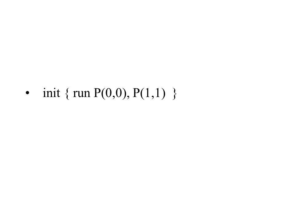 init { run P(0,0), P(1,1) }