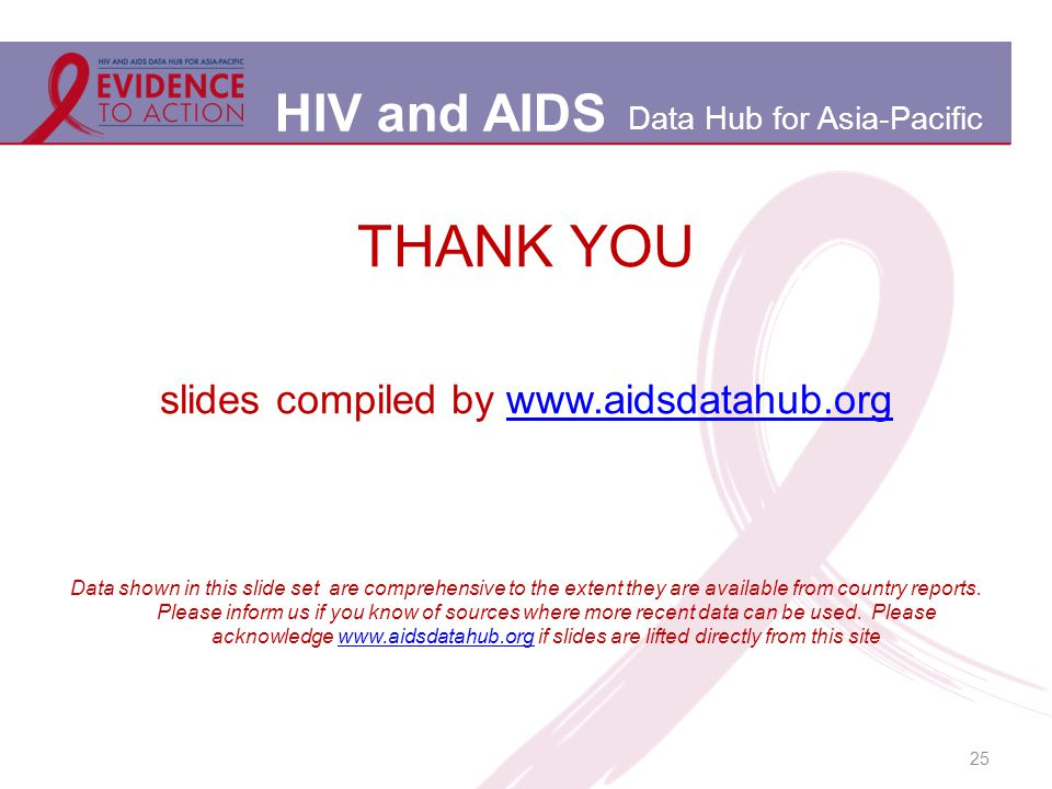 HIV and AIDS Data Hub for Asia-Pacific 25 THANK YOU slides compiled by www.aidsdatahub.orgwww.aidsdatahub.org Data shown in this slide set are comprehensive to the extent they are available from country reports.
