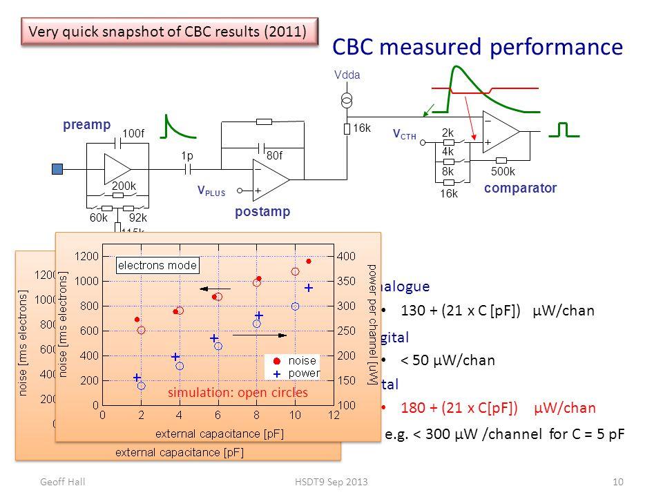 CBC measured performance Geoff HallHSDT9 Sep 201310 – analogue 130 + (21 x C [pF]) µW/chan – digital < 50 µW/chan – total 180 + (21 x C[pF]) µW/chan e.g.