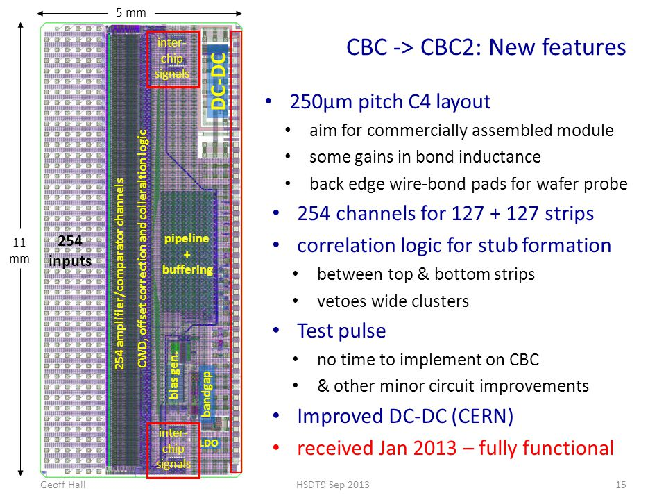 CBC -> CBC2: New features 250µm pitch C4 layout aim for commercially assembled module some gains in bond inductance back edge wire-bond pads for wafer probe 254 channels for 127 + 127 strips correlation logic for stub formation between top & bottom strips vetoes wide clusters Test pulse no time to implement on CBC & other minor circuit improvements Improved DC-DC (CERN) received Jan 2013 – fully functional HSDT9 Sep 201315 DC-DC LDO pipeline + buffering 254 amplifier/comparator channels CWD, offset correction and colleraltion logic bandgap bias gen.