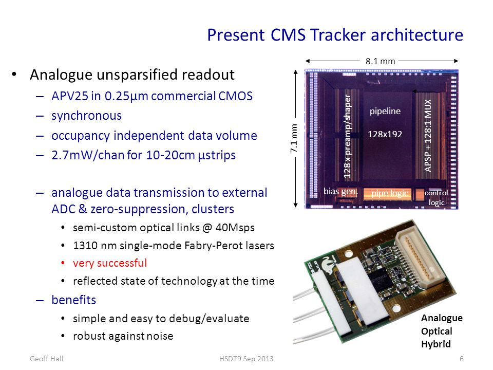 Present CMS Tracker architecture Analogue unsparsified readout – APV25 in 0.25µm commercial CMOS – synchronous – occupancy independent data volume – 2.7mW/chan for 10-20cm µstrips – analogue data transmission to external ADC & zero-suppression, clusters semi-custom optical links @ 40Msps 1310 nm single-mode Fabry-Perot lasers very successful reflected state of technology at the time – benefits simple and easy to debug/evaluate robust against noise Geoff HallHSDT9 Sep 20136 pipeline 128x192 128 x preamp/shaper APSP + 128:1 MUX pipe logic bias gen.