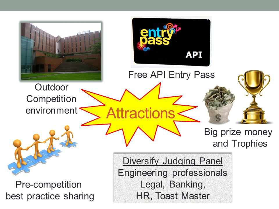 Attractions Outdoor Competition environment Diversify Judging Panel Engineering professionals Legal, Banking, HR, Toast Master Diversify Judging Panel Engineering professionals Legal, Banking, HR, Toast Master Pre-competition best practice sharing Big prize money and Trophies Free API Entry Pass
