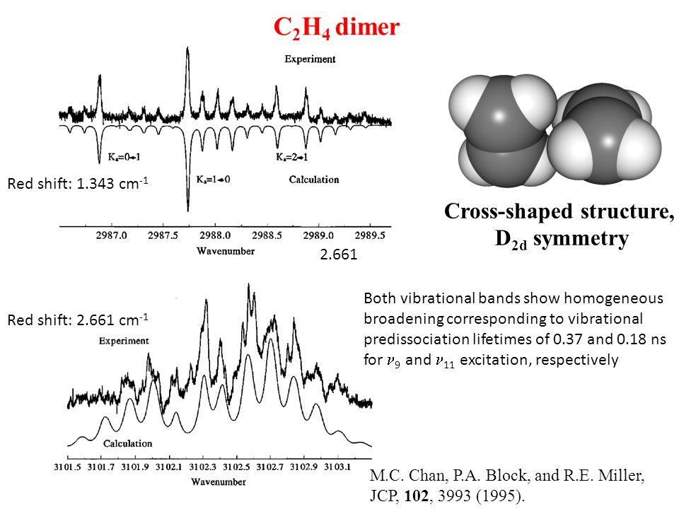 C 2 H 4 dimer Cross-shaped structure, D 2d symmetry M.C. Chan, P.A. Block, and R.E. Miller, JCP, 102, 3993 (1995). Both vibrational bands show homogen