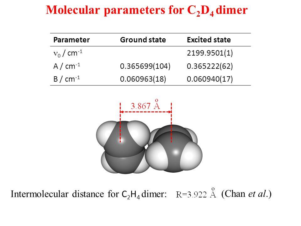 Molecular parameters for C 2 D 4 dimer ParameterGround stateExcited state 0 / cm -1 2199.9501(1) A / cm -1 0.365699(104)0.365222(62) B / cm -1 0.060963(18)0.060940(17) Intermolecular distance for C 2 H 4 dimer: (Chan et al.)
