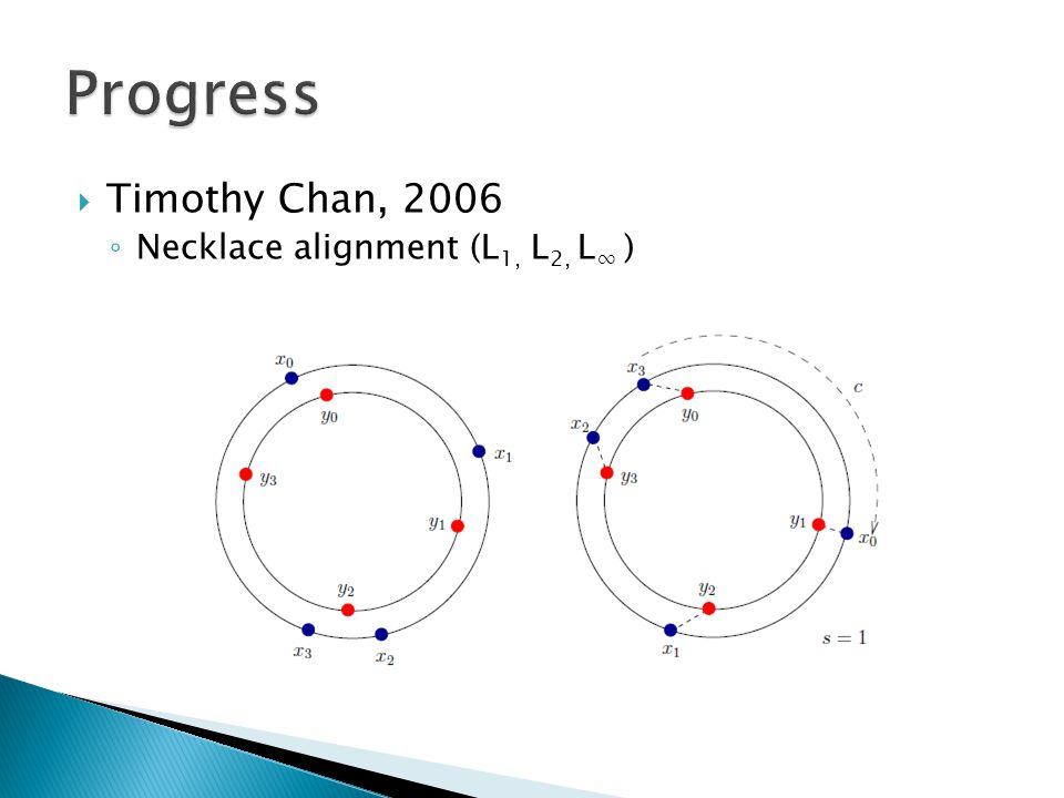  Timothy Chan, 2006 ◦ Necklace alignment (L 1, L 2, L ∞ )
