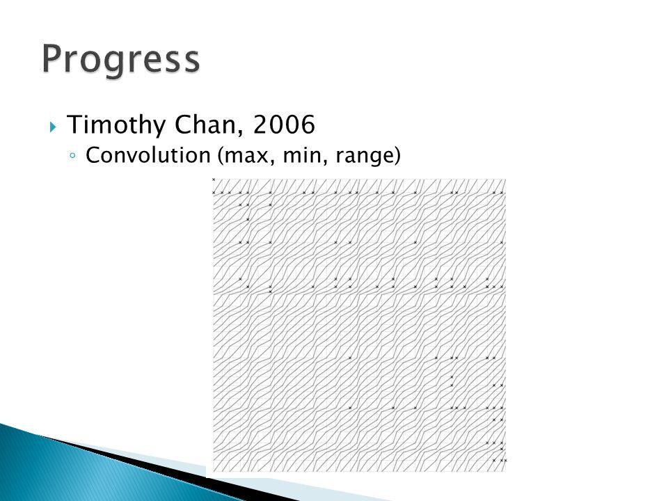  Timothy Chan, 2006 ◦ Convolution (max, min, range)