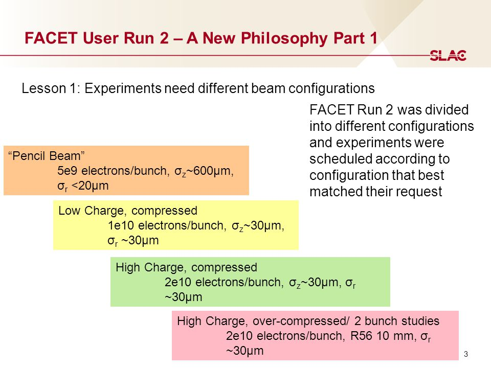 4 FACET User Run 2 – A New Philosophy Part 2 Lesson 2: The machine needs attention on a day-to-day level Emphasis was given on not delivering a beam to users that did not meet agreed-upon parameters.