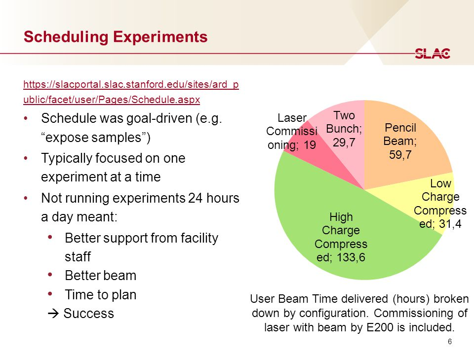 7 Beam time by experiment Experiment Hours Delivered Inc.