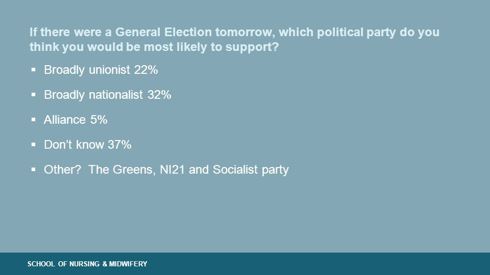 SCHOOL OF NURSING & MIDWIFERY If there were a General Election tomorrow, which political party do you think you would be most likely to support.