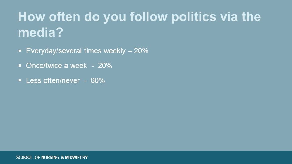 SCHOOL OF NURSING & MIDWIFERY How often do you follow politics via the media.