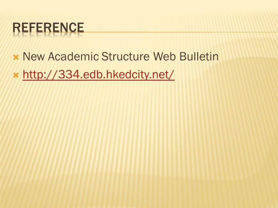  New Academic Structure Web Bulletin  http://334.edb.hkedcity.net/ http://334.edb.hkedcity.net/
