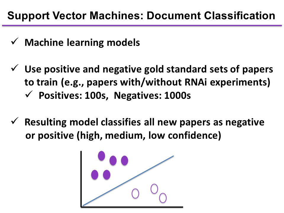 Support Vector Machines: Document Classification Machine learning models Use positive and negative gold standard sets of papers to train (e.g., papers