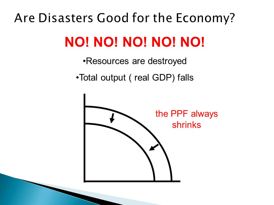 NO! NO! NO! NO! NO! Resources are destroyed Total output ( real GDP) falls the PPF always shrinks