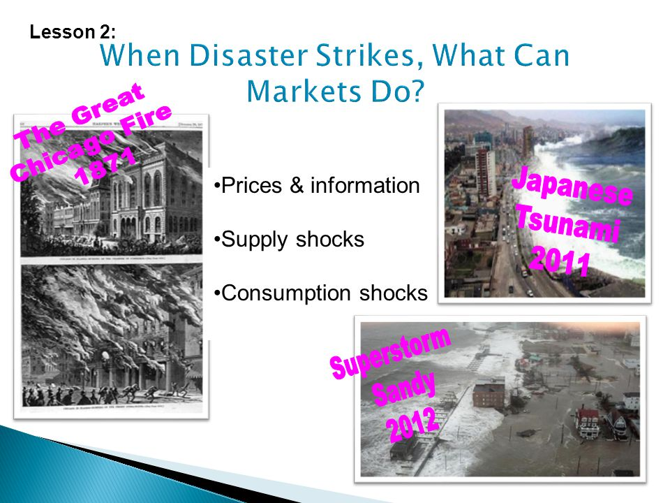 Lesson 2: Prices & information Supply shocks Consumption shocks