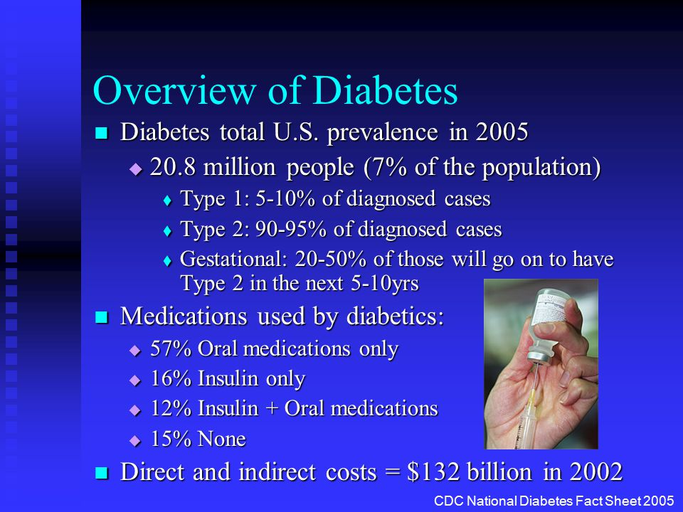 Overview of Diabetes Diabetes total U.S. prevalence in 2005 Diabetes total U.S. prevalence in 2005  20.8 million people (7% of the population)  Type