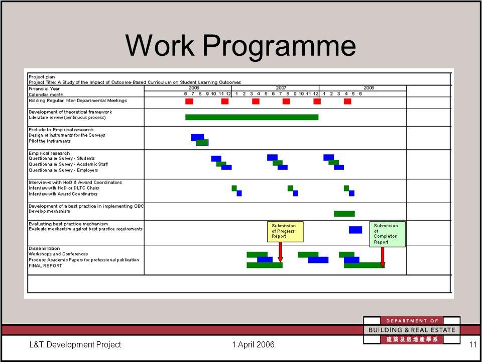 L&T Development Project1 April 200611 Work Programme