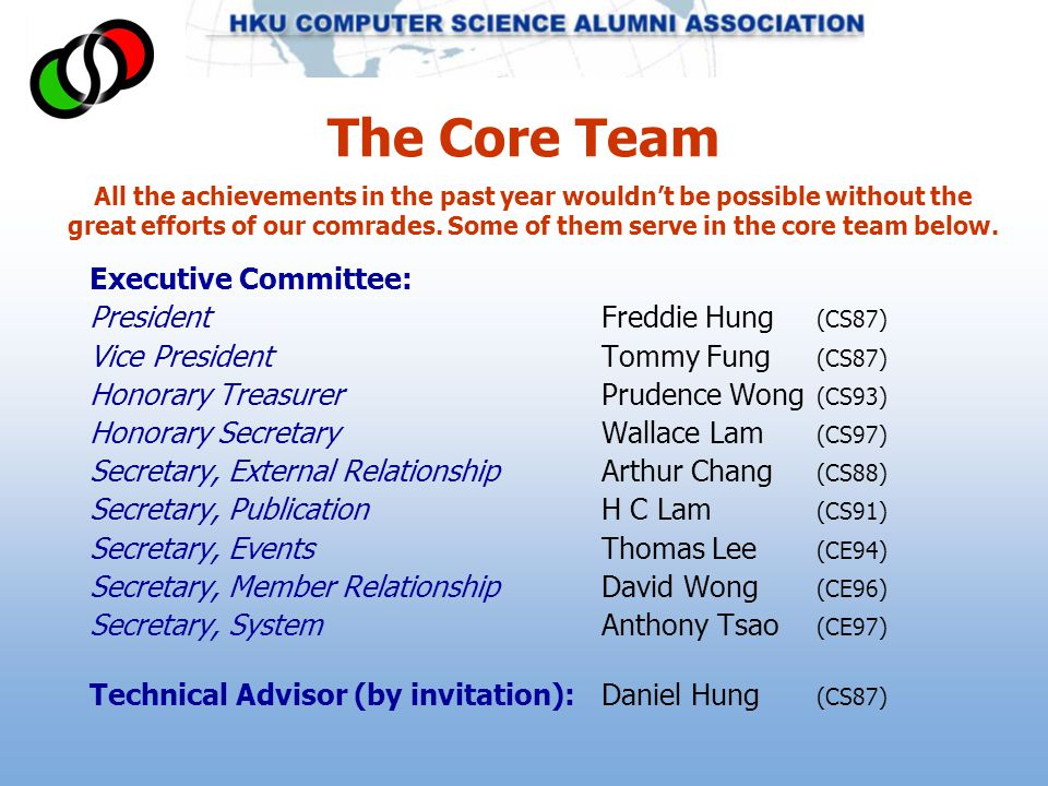 The Core Team Executive Committee: PresidentFreddie Hung (CS87) Vice PresidentTommy Fung (CS87) Honorary TreasurerPrudence Wong (CS93) Honorary SecretaryWallace Lam (CS97) Secretary, External RelationshipArthur Chang (CS88) Secretary, PublicationH C Lam (CS91) Secretary, EventsThomas Lee (CE94) Secretary, Member RelationshipDavid Wong (CE96) Secretary, SystemAnthony Tsao (CE97) Technical Advisor (by invitation):Daniel Hung (CS87) All the achievements in the past year wouldn't be possible without the great efforts of our comrades.