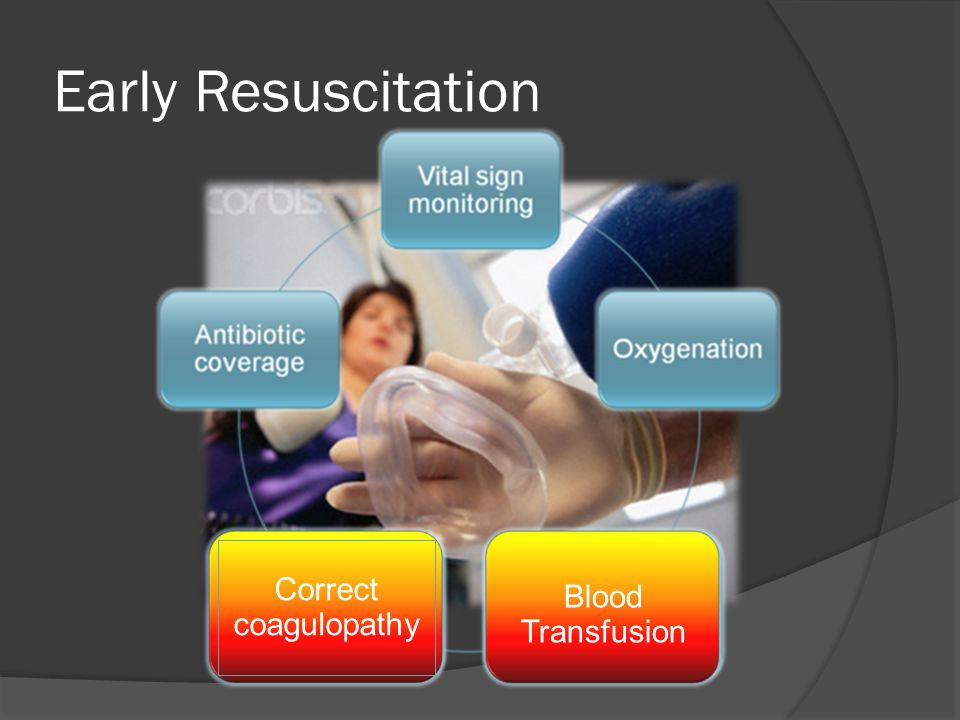 Early Resuscitation Correct coagulopathy Blood Transfusion