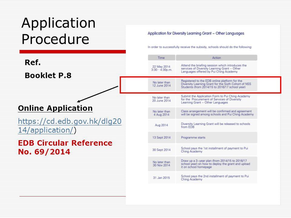 Application Procedure Ref.