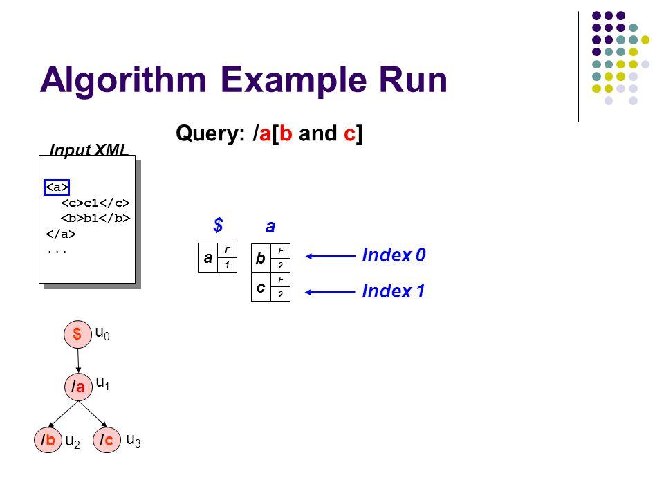 Algorithm Example Run c1 b1... c1 b1... a F 1 $ b F 2 a c F 2 Index 0 Index 1 Query: /a[b and c] Input XML /a/a /b/b $ u0u0 u1u1 u2u2 /c/c u3u3