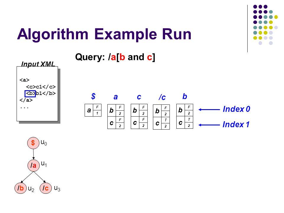 c1 b1... c1 b1... a F 1 $ b F 2 a c F 2 Index 0 Index 1 b F 2 c c F 2 b F 2 b c T 2 Algorithm Example Run b F 2 /c c T 2 Query: /a[b and c] Input XML