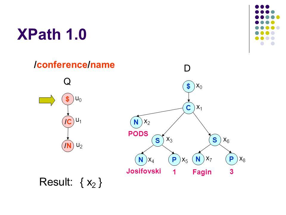 XPath 1.0 C N S NP $ S NP PODS Josifovski Fagin1 3 x0x0 x1x1 x2x2 x3x3 x6x6 x4x4 x5x5 x7x7 x8x8 /conference/name /C/C /N/N $ u0u0 u1u1 u2u2 D Q Result