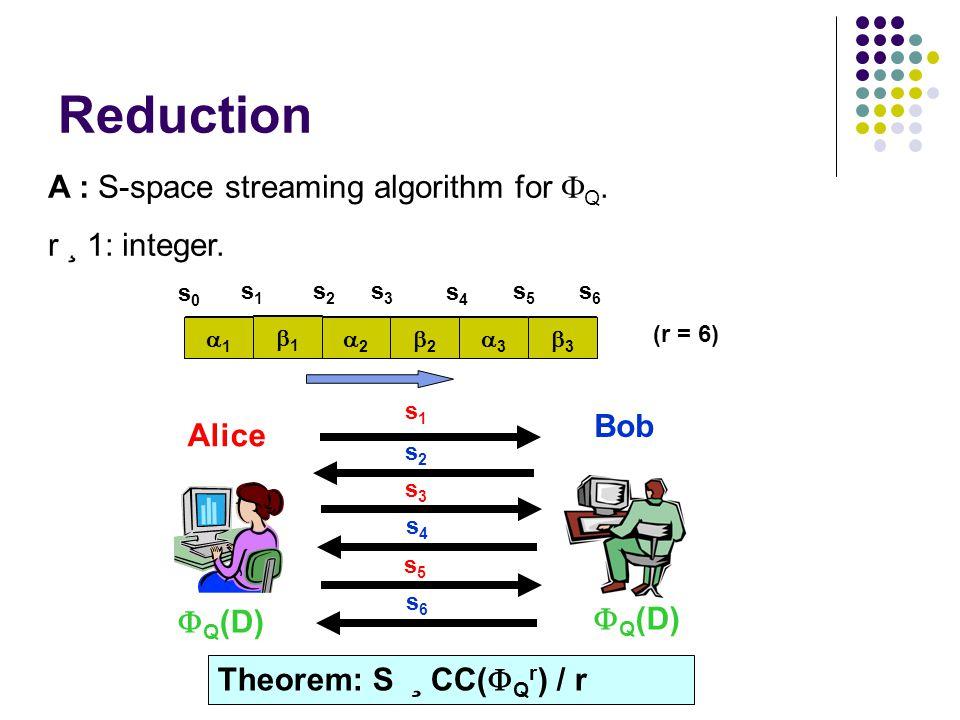 D 33 11 11 22 22 33 33 11 11 22 22 33 Reduction Alice Bob s1s1 s2s2 s3s3 s4s4 A : S-space streaming algorithm for  Q. r ¸ 1:
