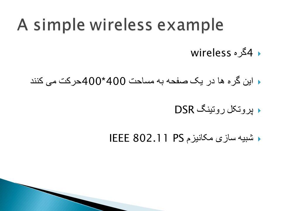  4 گره wireless  این گره ها در یک صفحه به مساحت 400*400 حرکت می کنند  پروتکل روتینگ DSR  شبیه سازی مکانیزم IEEE 802.11 PS