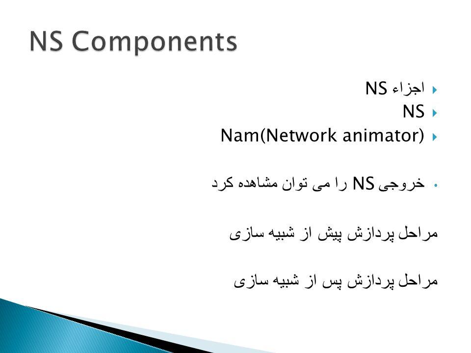  اجزاء NS  NS  Nam(Network animator) خروجی NS را می توان مشاهده کرد مراحل پردازش پیش از شبیه سازی مراحل پردازش پس از شبیه سازی