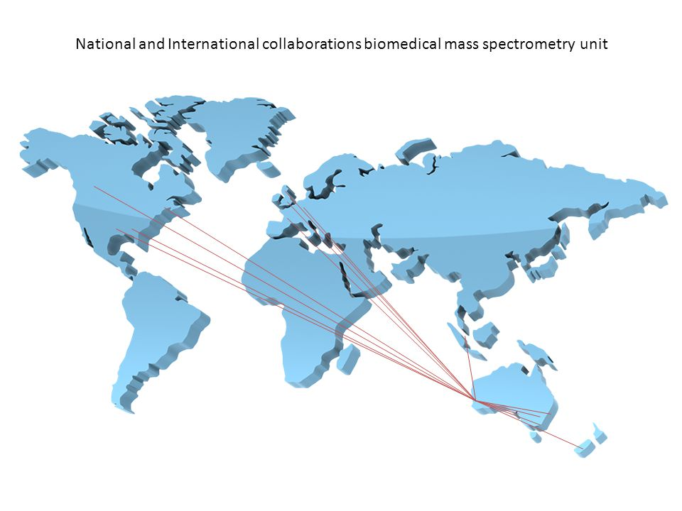 National and International collaborations biomedical mass spectrometry unit