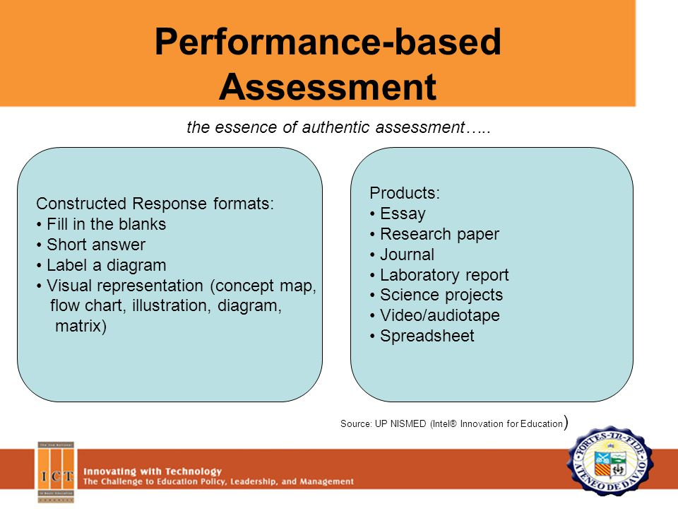 Performance-based Assessment the essence of authentic assessment…..