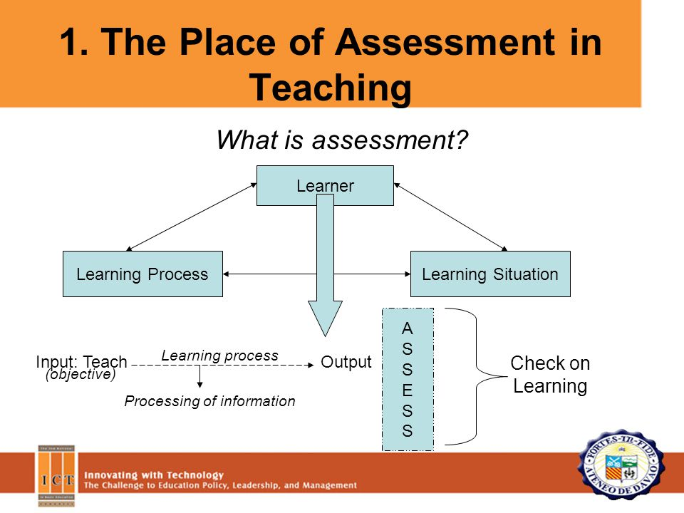 1. The Place of Assessment in Teaching What is assessment.