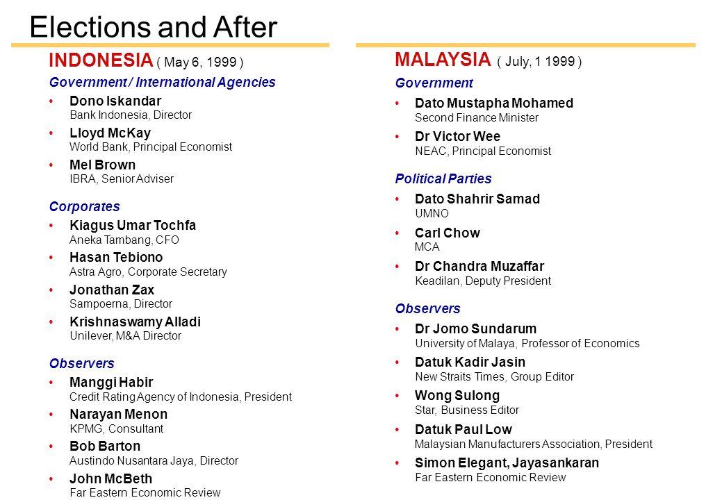 Elections and After INDONESIA ( May 6, 1999 ) Government / International Agencies Dono Iskandar Bank Indonesia, Director Lloyd McKay World Bank, Princ