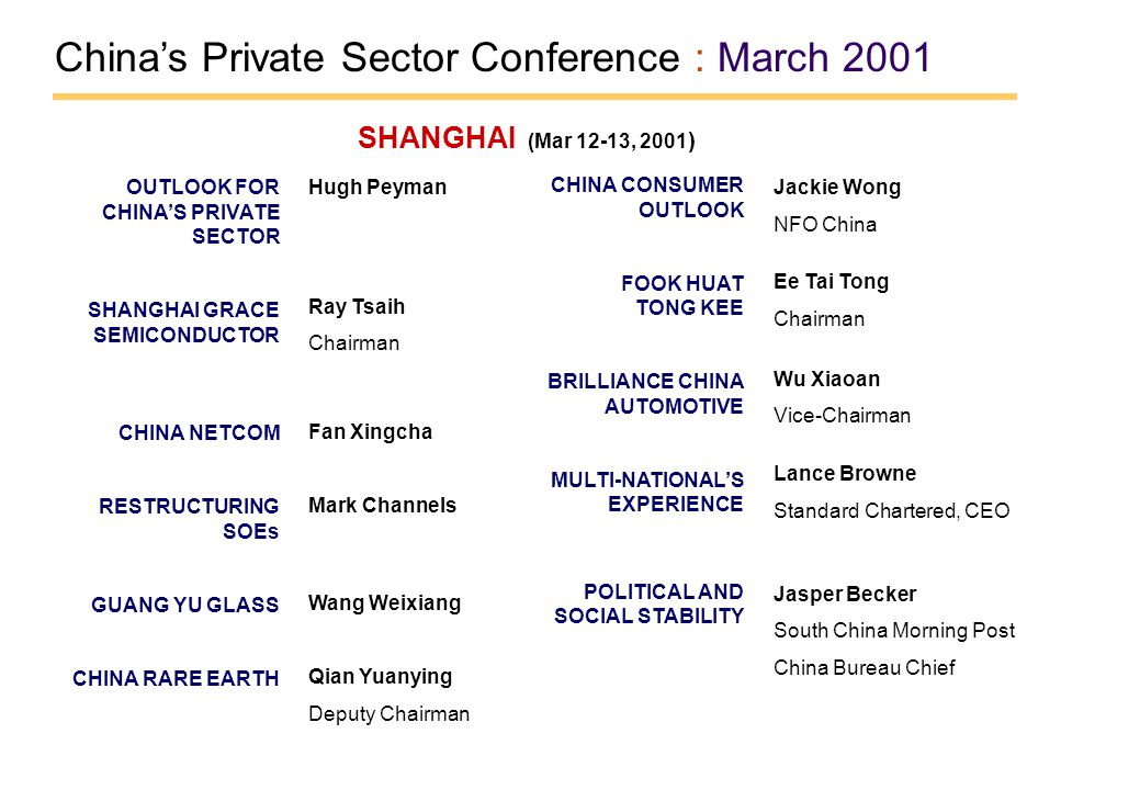 China's Private Sector Conference : March 2001 OUTLOOK FOR CHINA'S PRIVATE SECTOR SHANGHAI GRACE SEMICONDUCTOR CHINA NETCOM RESTRUCTURING SOEs GUANG YU GLASS CHINA RARE EARTH Hugh Peyman Ray Tsaih Chairman Fan Xingcha Mark Channels Wang Weixiang Qian Yuanying Deputy Chairman CHINA CONSUMER OUTLOOK FOOK HUAT TONG KEE BRILLIANCE CHINA AUTOMOTIVE MULTI-NATIONAL'S EXPERIENCE POLITICAL AND SOCIAL STABILITY Jackie Wong NFO China Ee Tai Tong Chairman Wu Xiaoan Vice-Chairman Lance Browne Standard Chartered, CEO Jasper Becker South China Morning Post China Bureau Chief SHANGHAI (Mar 12-13, 2001 )