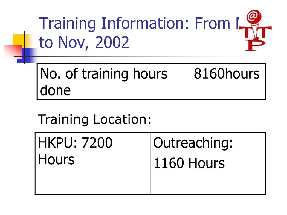 Training Information: From May to Nov, 2002 No.