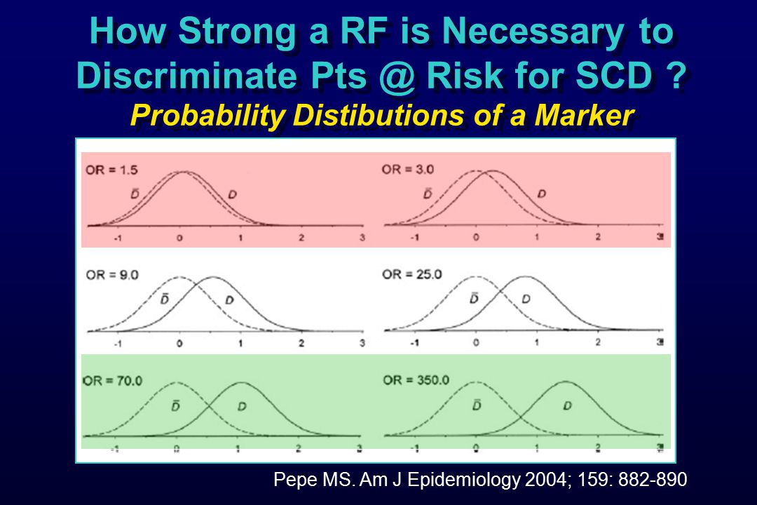 How Strong a RF is Necessary to Discriminate Pts @ Risk for SCD .
