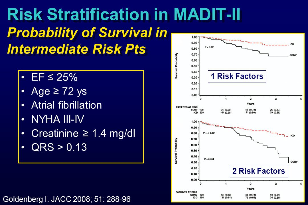 Risk Stratification in MADIT-II Probability of Survival in Intermediate Risk Pts Goldenberg I.