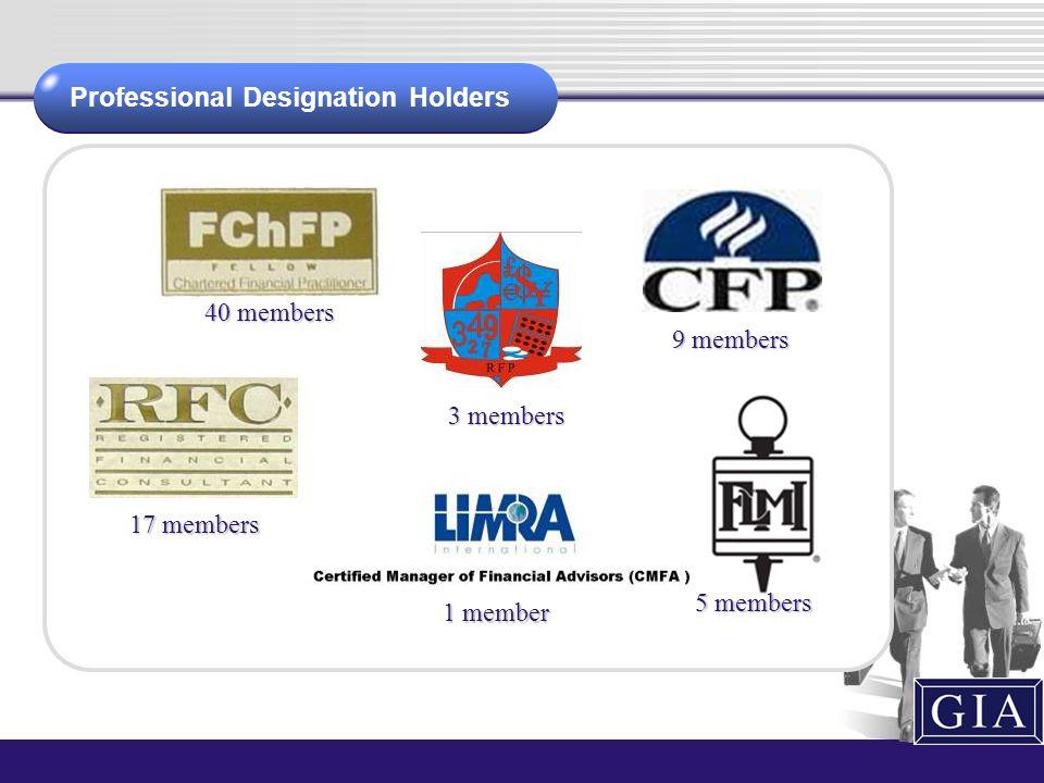 Professional Designation Holders 40 members 17 members 9 members 5 members 3 members 1 member