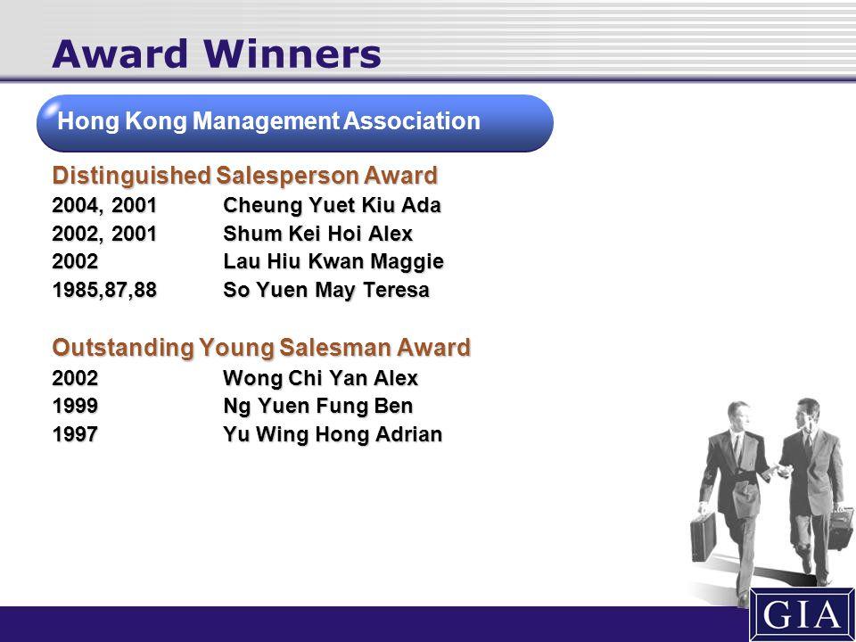 Award Winners Distinguished Salesperson Award 2004, 2001Cheung Yuet Kiu Ada 2002, 2001Shum Kei Hoi Alex 2002Lau Hiu Kwan Maggie 1985,87,88So Yuen May
