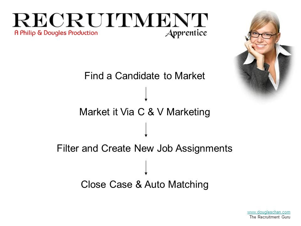Find a Candidate to Market Market it Via C & V Marketing Filter and Create New Job Assignments Close Case & Auto Matching www.dougleschan.com The Recruitment Guru