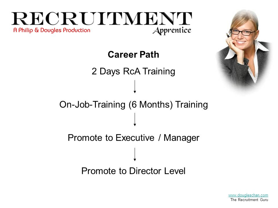 Career Path 2 Days RcA Training On-Job-Training (6 Months) Training Promote to Executive / Manager Promote to Director Level www.dougleschan.com The Recruitment Guru