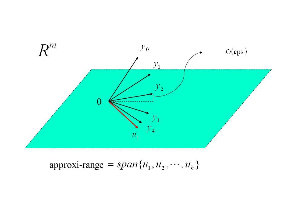0 approxi-range