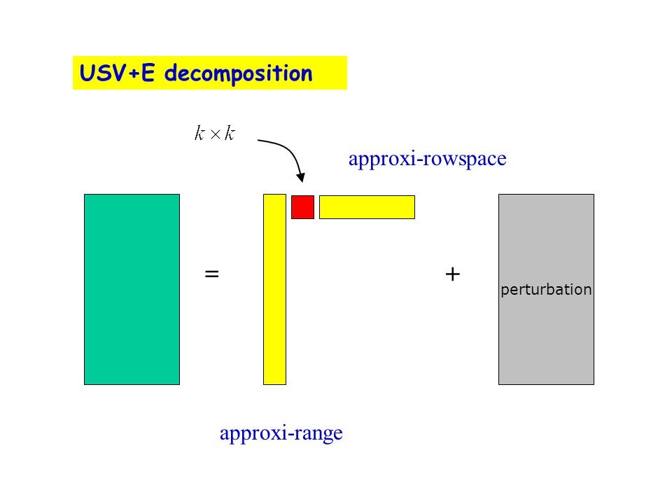 perturbation =+ USV+E decomposition approxi-range approxi-rowspace