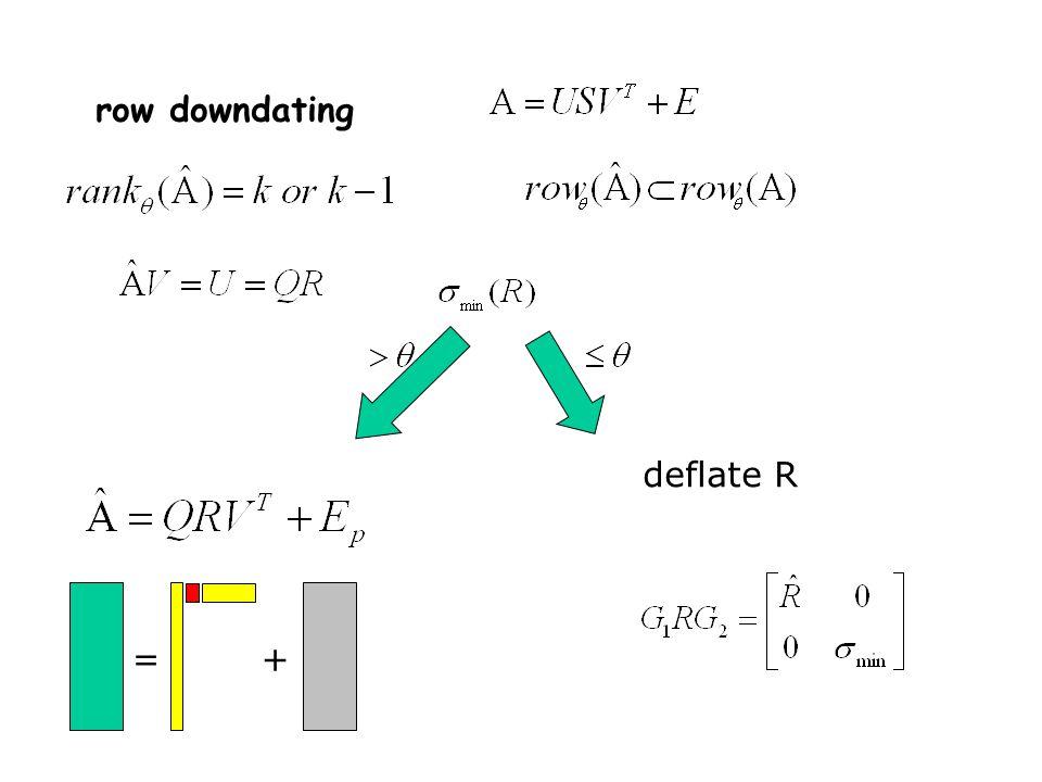 row downdating deflate R =+