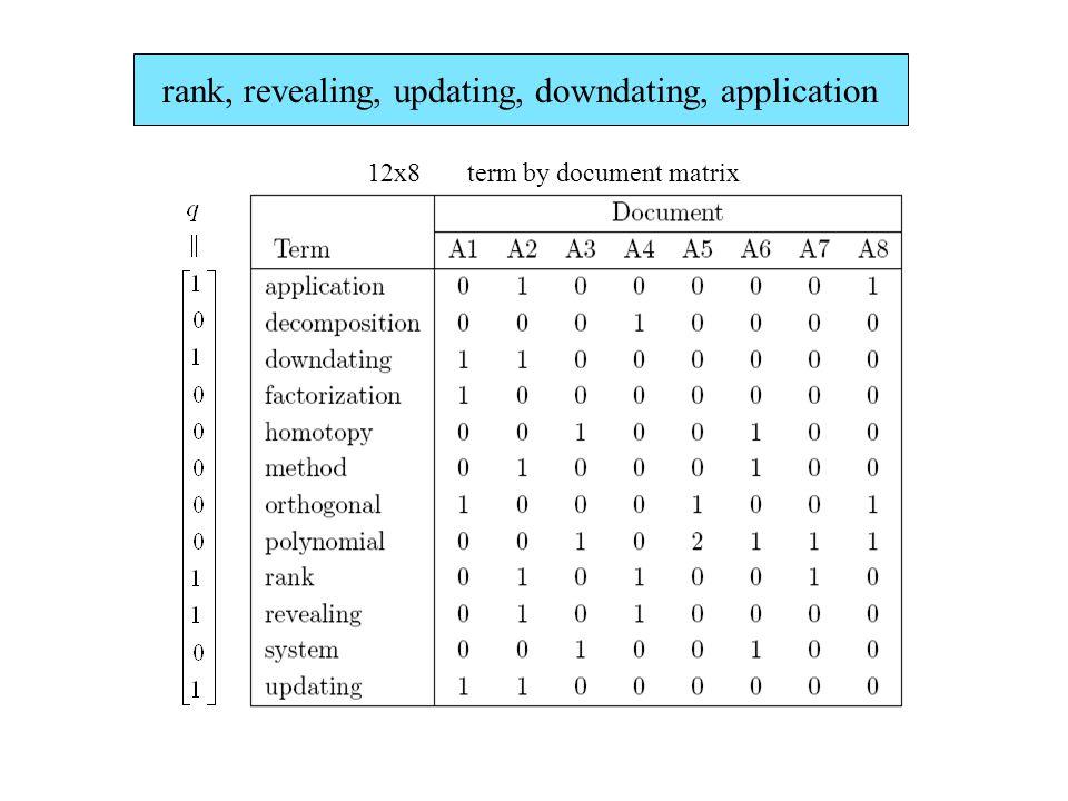 rank, revealing, updating, downdating, application 12x8 term by document matrix