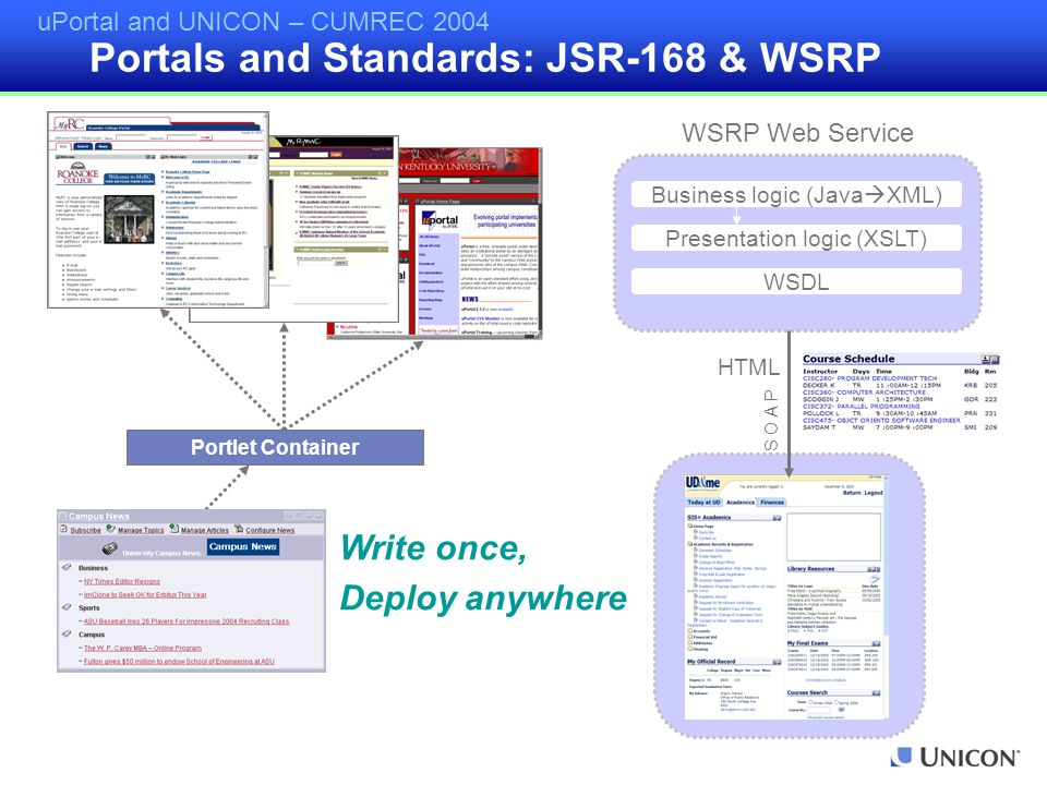uPortal and UNICON – CUMREC 2004 HTML S O A P Portals and Standards: JSR-168 & WSRP Write once, Deploy anywhere Portlet Container WSDL Business logic (Java  XML) Presentation logic (XSLT) WSRP Web Service